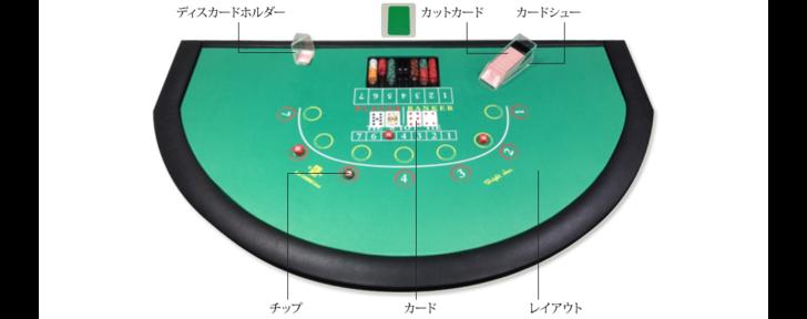 game-minibaccarat